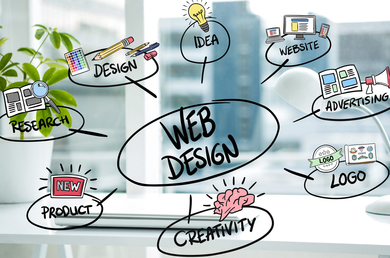 De Filmploeg Wordpress Webdesign